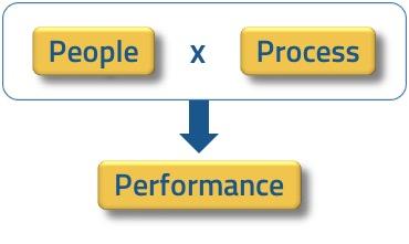 pxpp-model-verticaal